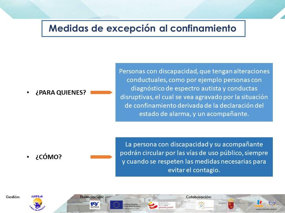 Instrucción 19 de marzo, medidas de excepción al confinamiento