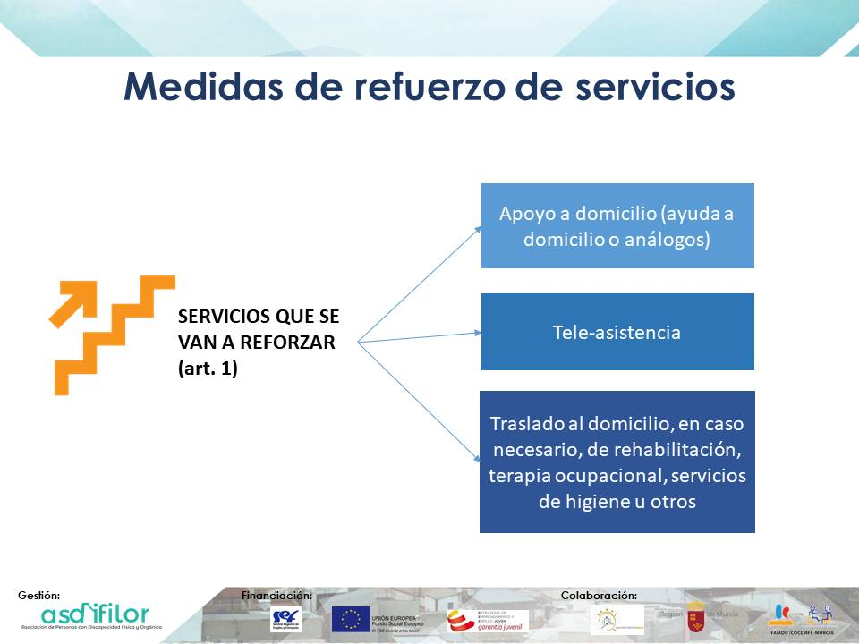 Medidas de refuerzo de servicios Real Decreto-ley 8/2020, de 17 de marzo
